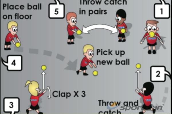 Ball ManipulationRugby Drills Coaching