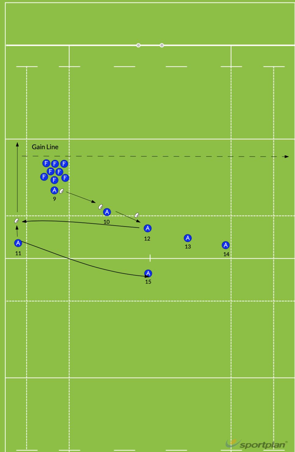 Black Ball - Blindside Strike MoveBacks MovesRugby Drills Coaching