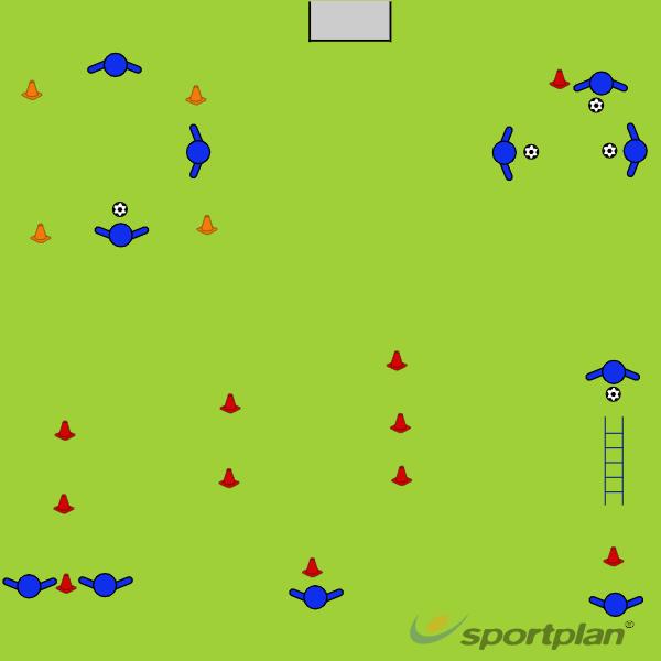 WORKOUT 1- ENDURANCE/SHOOTINGFootball Drills Coaching