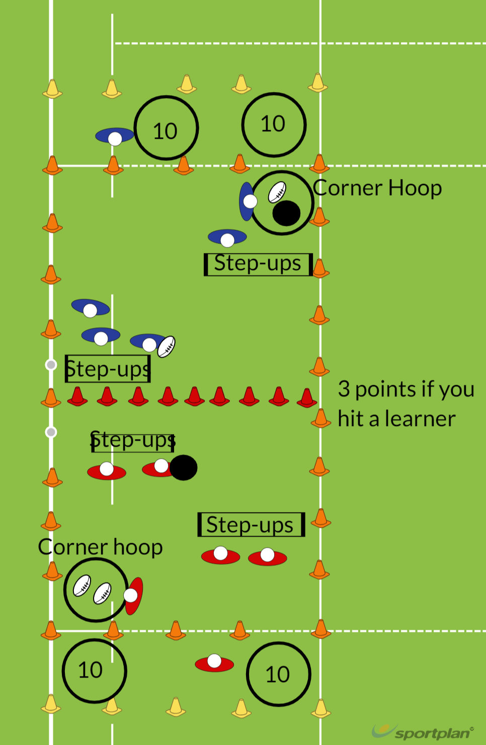 Netball-Rugby paint-ballWarm UpRugby Drills Coaching