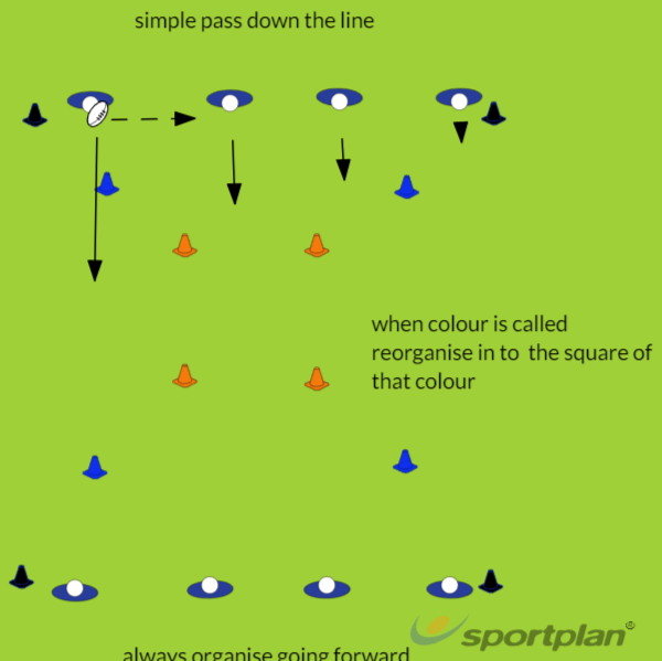 Squares - self organisationRugby Drills Coaching