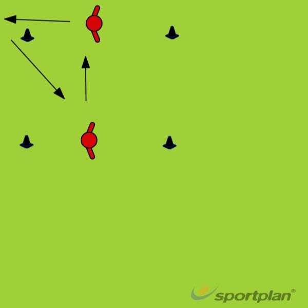 Pre-Season No Contact Session #1 - Warm UpFootball Drills Coaching