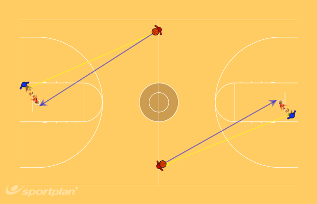 Half Court Attack Lay-UpsShooting TechniquesBasketball Drills Coaching