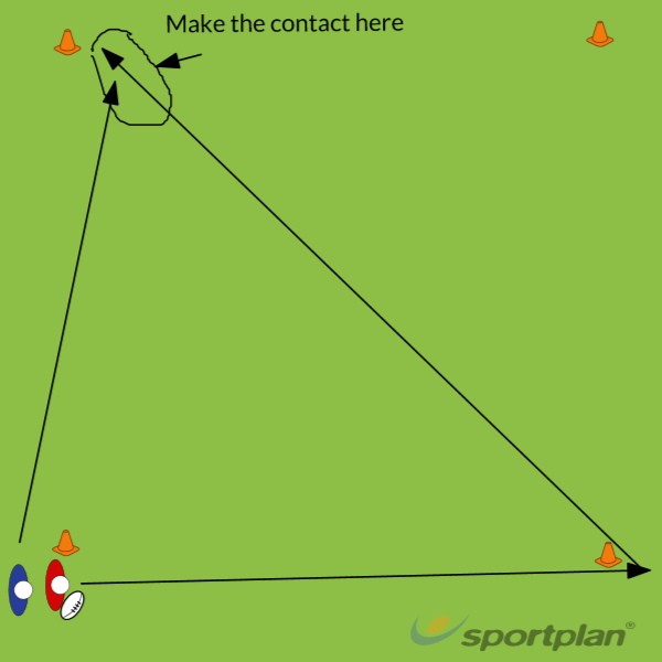 Side on TacklingTacklingRugby Drills Coaching