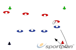 Rugby Touch (R.League   conos)Rugby Drills Coaching