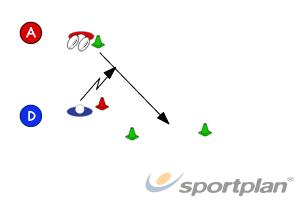 Tackle Exercice (el de siempre)Rugby Drills Coaching