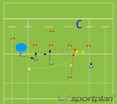 Copy of Copy of Autosave 85914336Rugby Drills Coaching