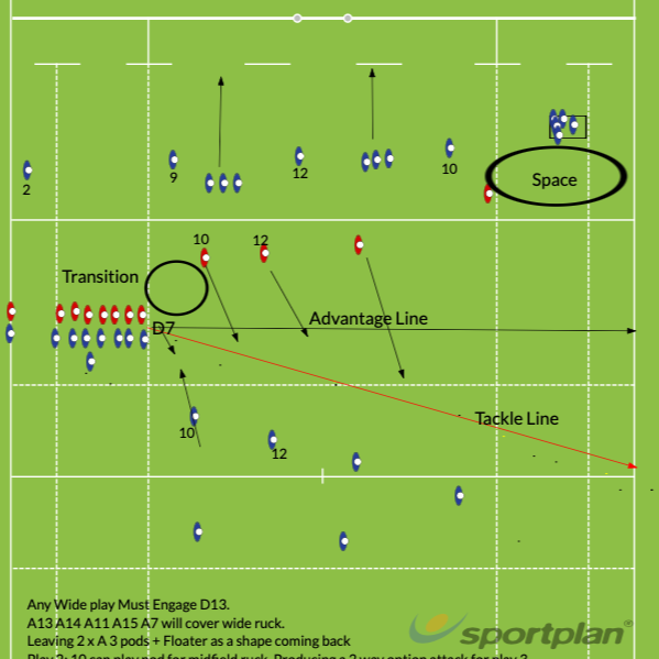 Full Lineout: 1 Play: Wide attackRugby Drills Coaching