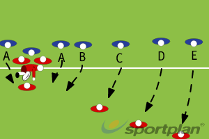 Gain Line Attack and DefenceDefensive PatternsRugby Drills Coaching