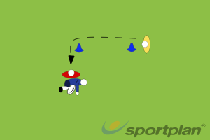 Rucking/Counter Rucking IntoRuck Clear OutRugby Drills Coaching
