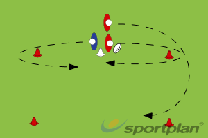 2 Vs 1Decision makingRugby Drills Coaching
