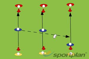 Skip / Screen PassPassingRugby Drills Coaching