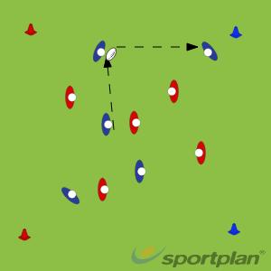 End BallWarm UpRugby Drills Coaching