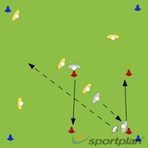 Rugby BaseballCatchingRugby Drills Coaching