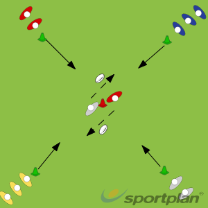 Warm Up Passing 2 - Pass and FollowWarm UpRugby Drills Coaching