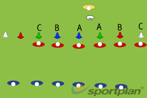 Team Defence 1Defensive PatternsRugby Drills Coaching