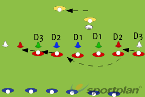 Team Defence 1 - Part 2Defensive PatternsRugby Drills Coaching