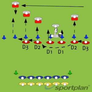 Team Defence 1 - With Tackling - Part 2Defensive PatternsRugby Drills Coaching