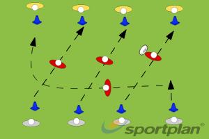 Passing - Loop passPassingRugby Drills Coaching
