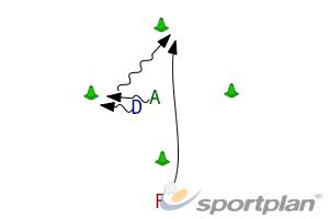 Diamond getting freeGetting freeNetball Drills Coaching