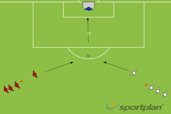 Autosave 46055691 v 1 skillsFootball Drills Coaching