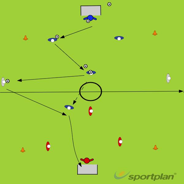 Autosave 68722324ShootingFootball Drills Coaching