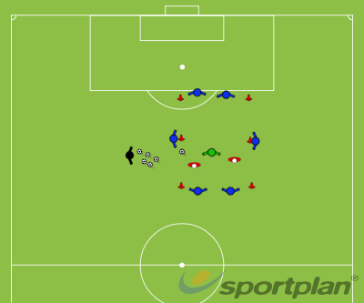 Double RondoShooting practice with quick passingTransition gameFootball Drills Coaching