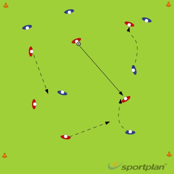 Possession GamePossessionFootball Drills Coaching