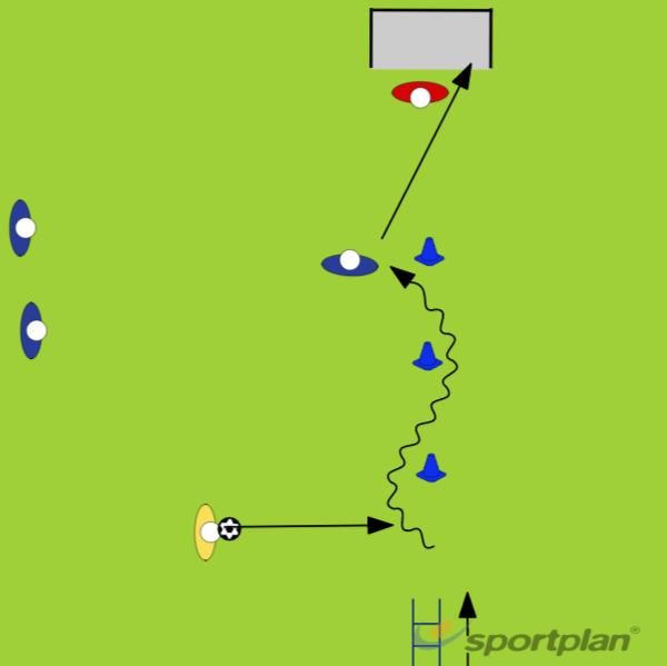 Drill in FootballShootingFootball Drills Coaching