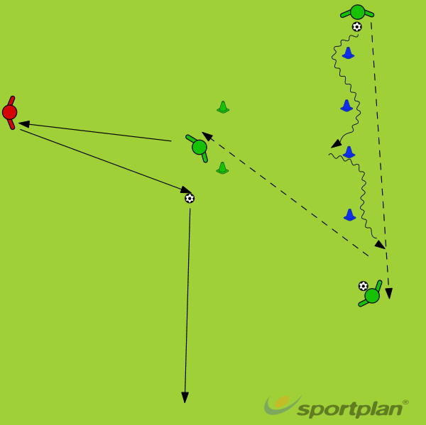 Autosave 45682027Football Drills Coaching