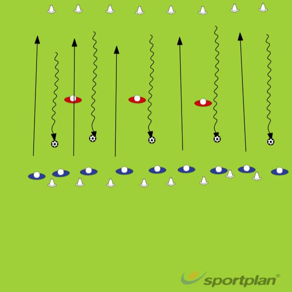 Football Bull Dogs ChargeWarm UpFootball Drills Coaching