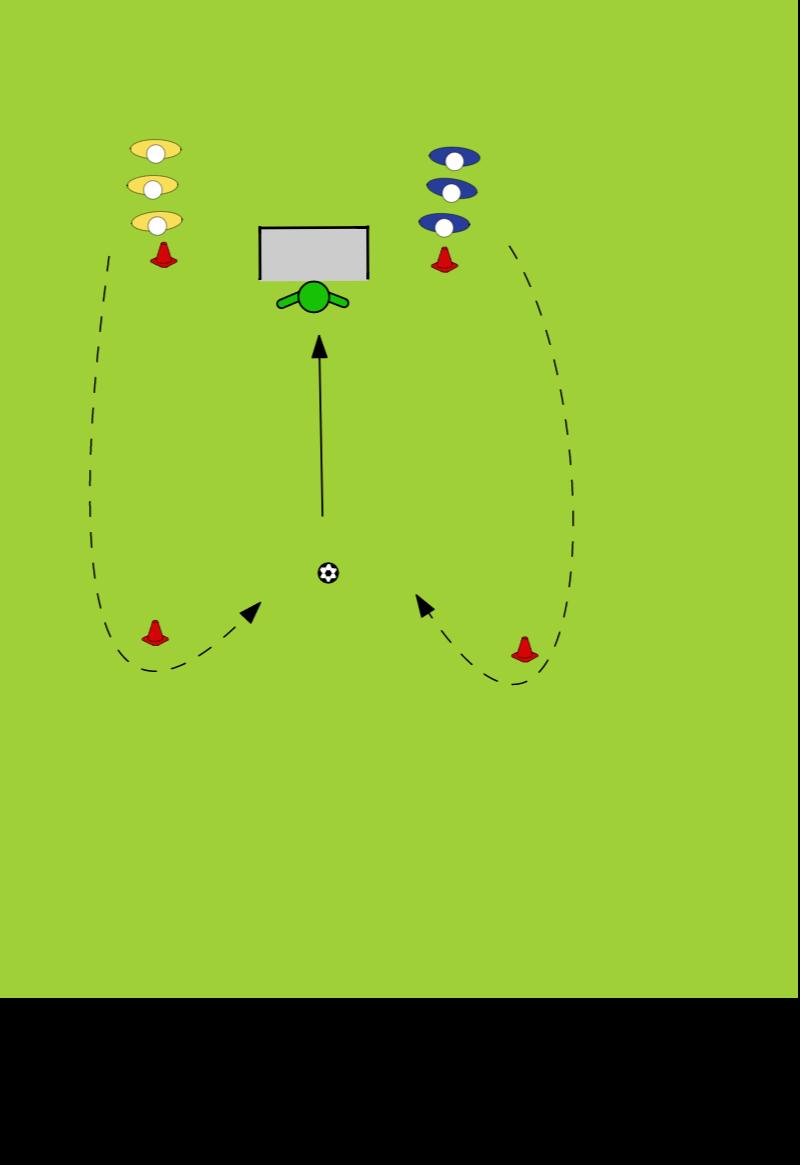Warm UpShootingFootball Drills Coaching