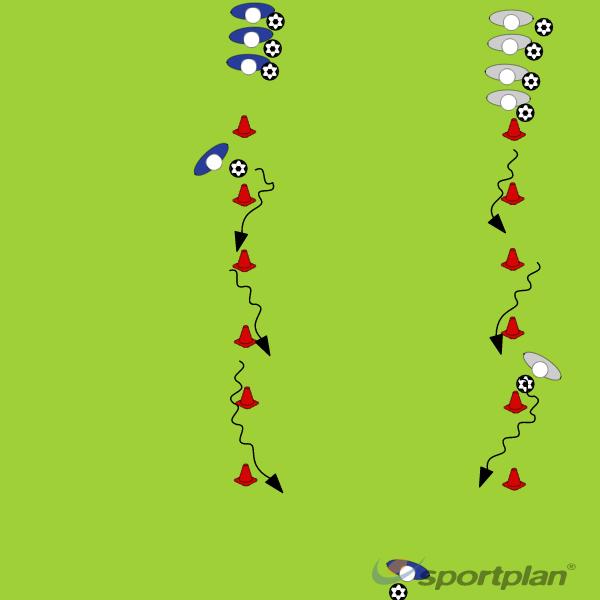 Autosave 68665DribblingFootball Drills Coaching