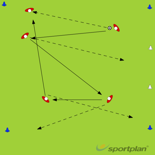 Pass and Move - (Assessing passing ability levels)Passing and ReceivingFootball Drills Coaching