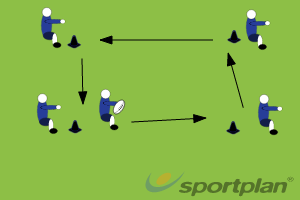 Autosave 57611064Rugby Drills Coaching