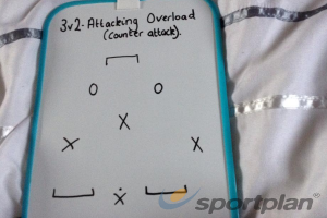 3v2- Attacking Overload (Counter Attack)Football Drills Coaching