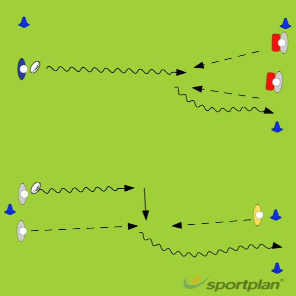Autosave 13558978Decision makingRugby Drills Coaching