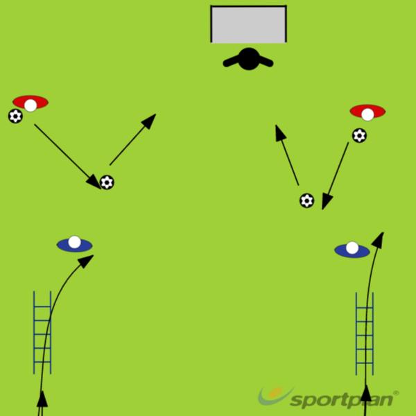 Autosave 96415663ShootingFootball Drills Coaching