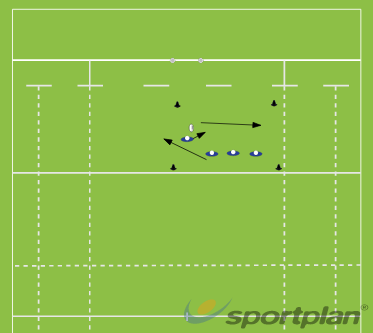 DrillRugby Drills Coaching