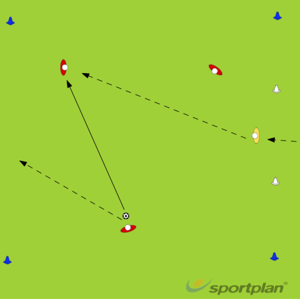 Autosave 89833824PossessionFootball Drills Coaching