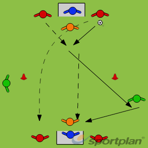 Copy of Crossing and FinishingCrossing and FinishingFootball Drills Coaching