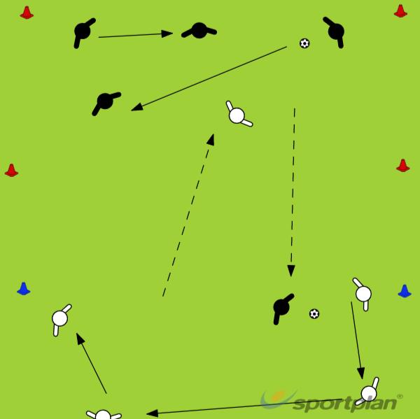 GameFootball Drills Coaching