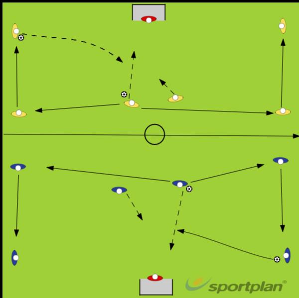 Autosave 52897004Football Drills Coaching