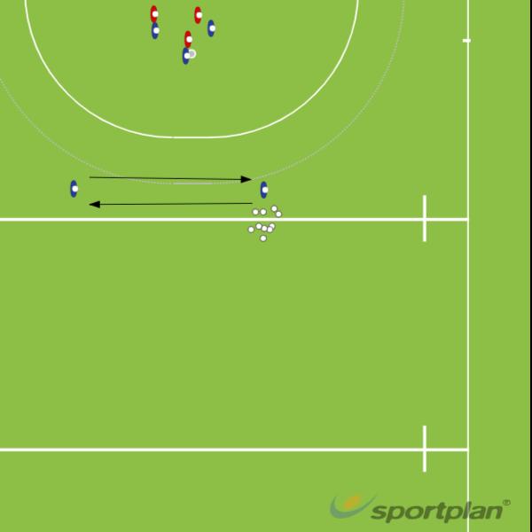 3 vs 3 in the DShooting & GoalscoringHockey Drills Coaching