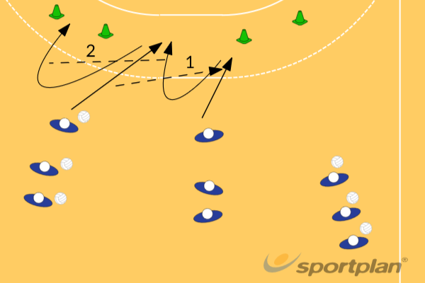 Halen en brengen (Ad)Handball Drills Coaching