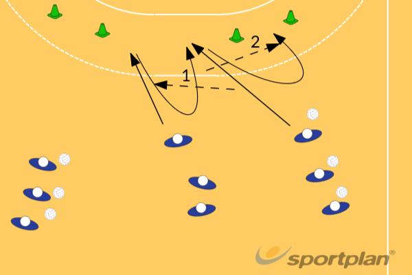 Halen en brengen (Ad) 2Handball Drills Coaching