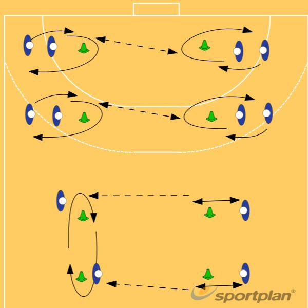 Conditie / passingHandball Drills Coaching