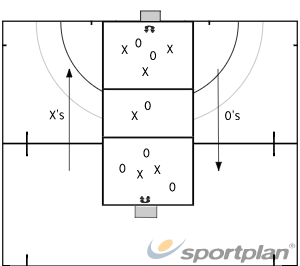 Copy of Autosave 75819305Conditioned GamesHockey Drills Coaching