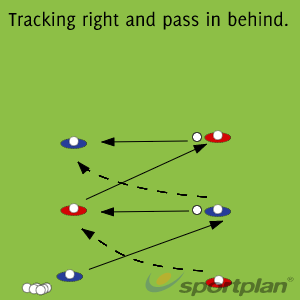 Tilly: Focus tracking on angles (pass behind the back).Track RightHockey Drills Coaching