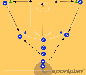 2 man seriesShooting TechniquesBasketball Drills Coaching